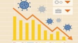 Le déficit de la Sécurité sociale ne s'améliorera pas en 2021